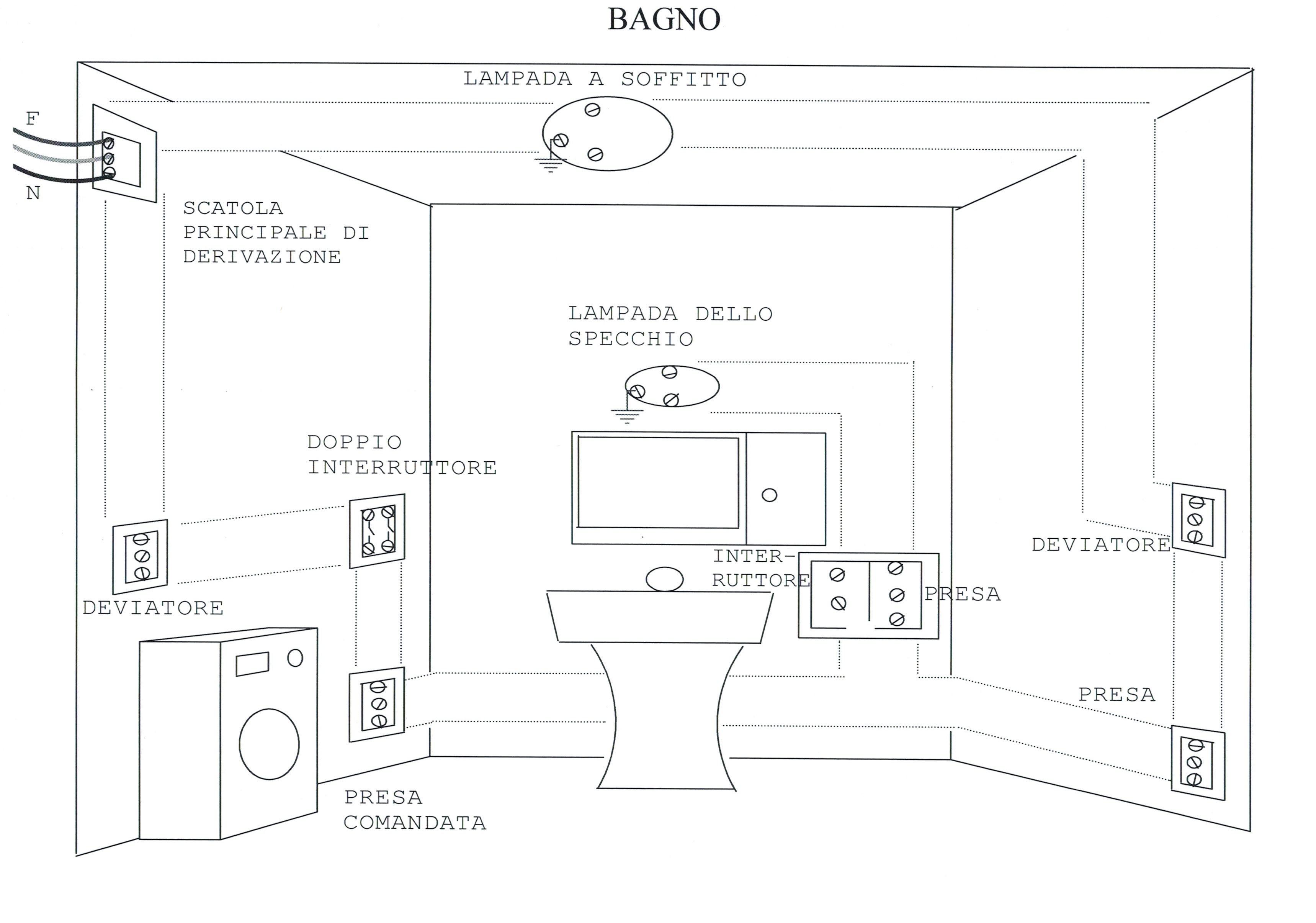 Schemi Elettrici Civili Pdf : Simboli impianti elettrici civili pdf palmeriprogetti